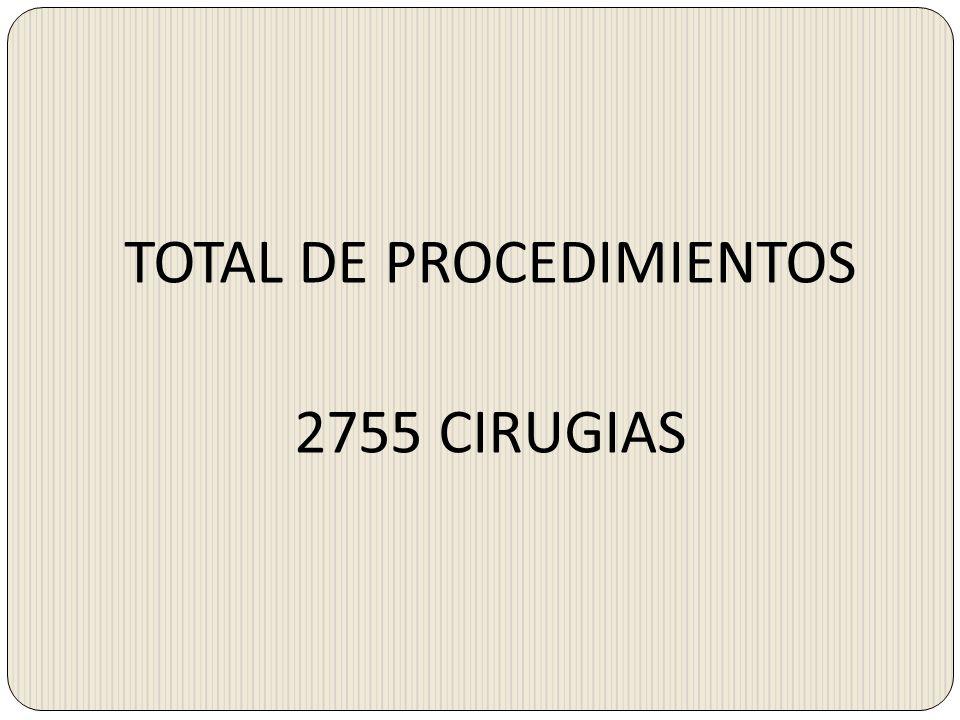 TOTAL DE PROCEDIMIENTOS 2755 CIRUGIAS