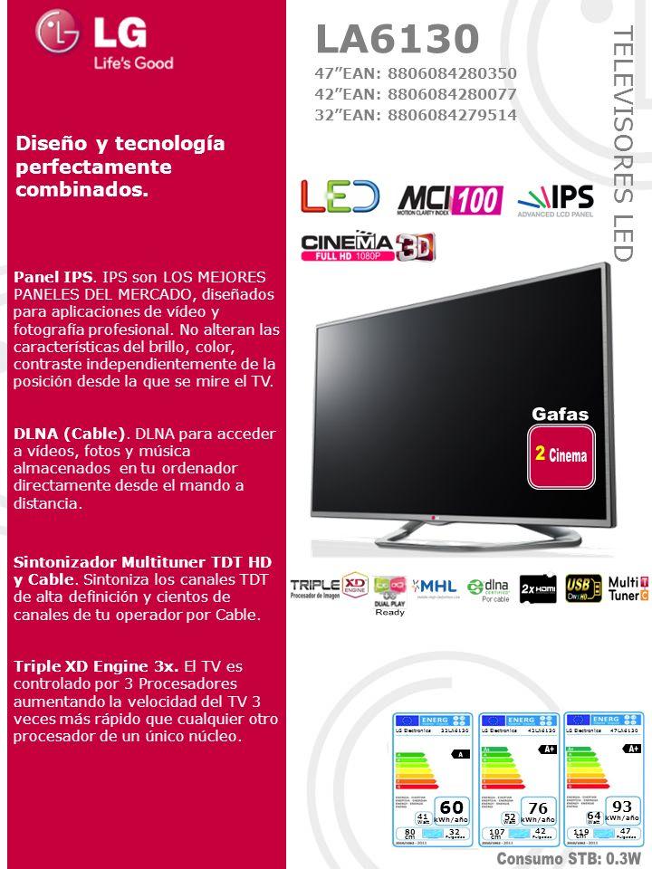 TELEVISORES LED Panel IPS.