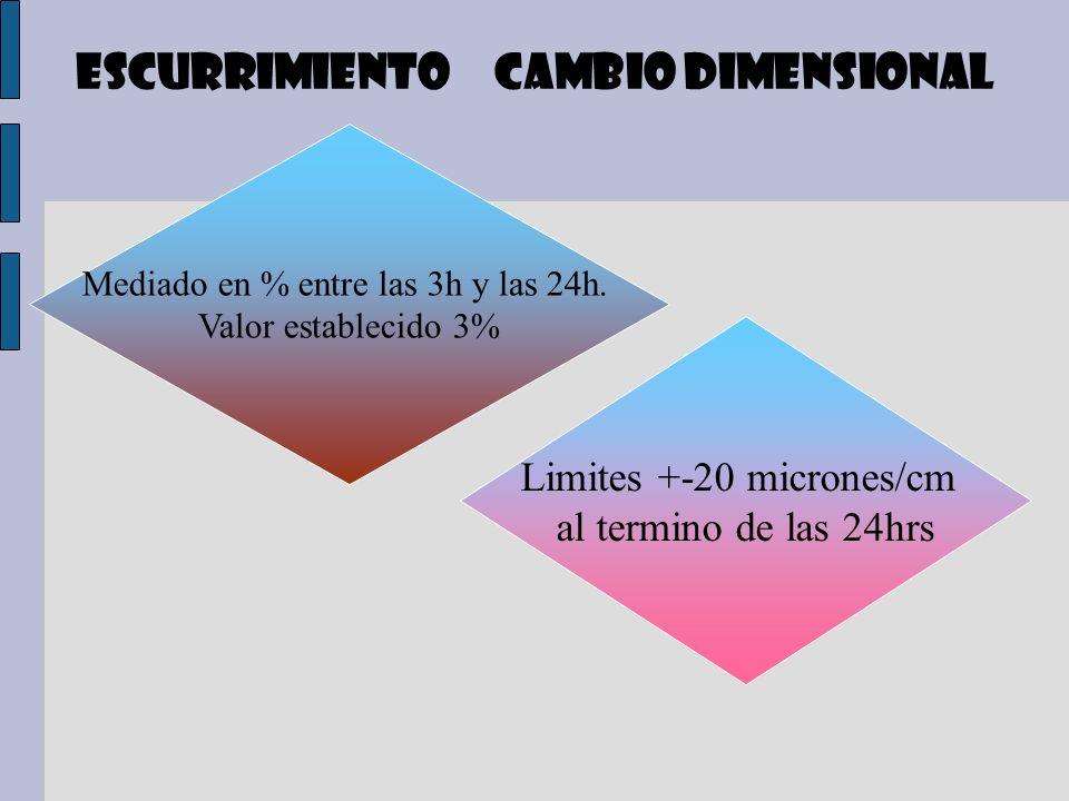 ESCURRIMIENTO CAMBIO DIMENSIONAL Mediado en % entre las 3h y las 24h. Valor establecido 3% Limites +-20 micrones/cm al termino de las 24hrs