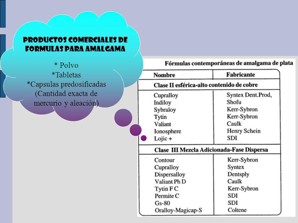 * Polvo *Tabletas *Capsulas predosificadas (Cantidad exacta de mercurio y aleación) PRODUCTOS COMERCIALES DE FORMULAS PARA AMALGAMA