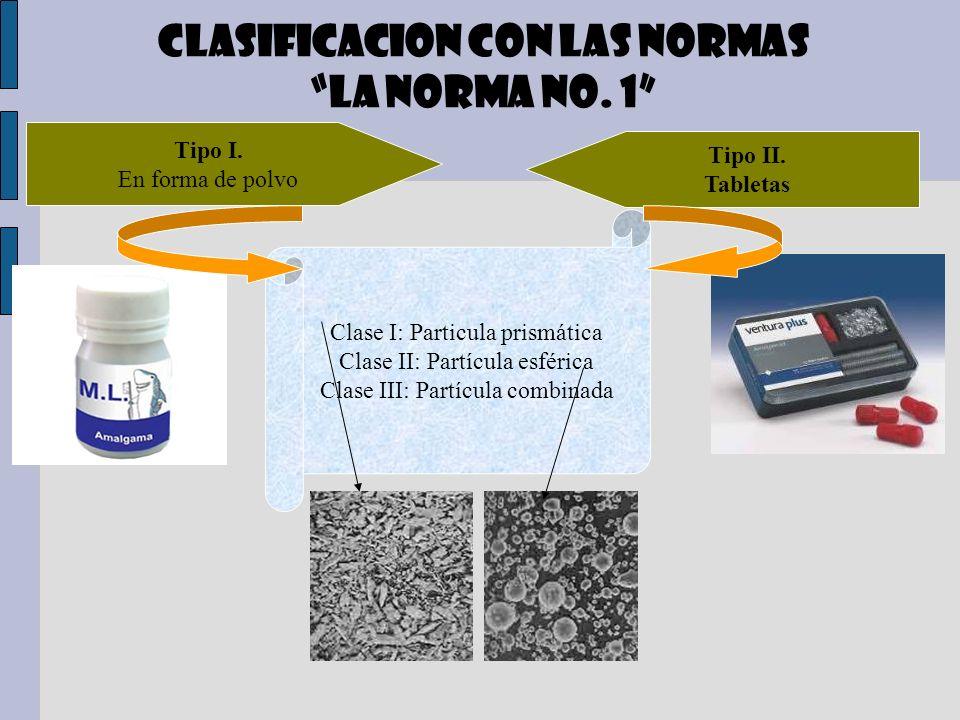 Clase I: Particula prismática Clase II: Partícula esférica Clase III: Partícula combinada CLASIFICACION CON LAS NORMAS LA NORMA No. 1 Tipo I. En forma