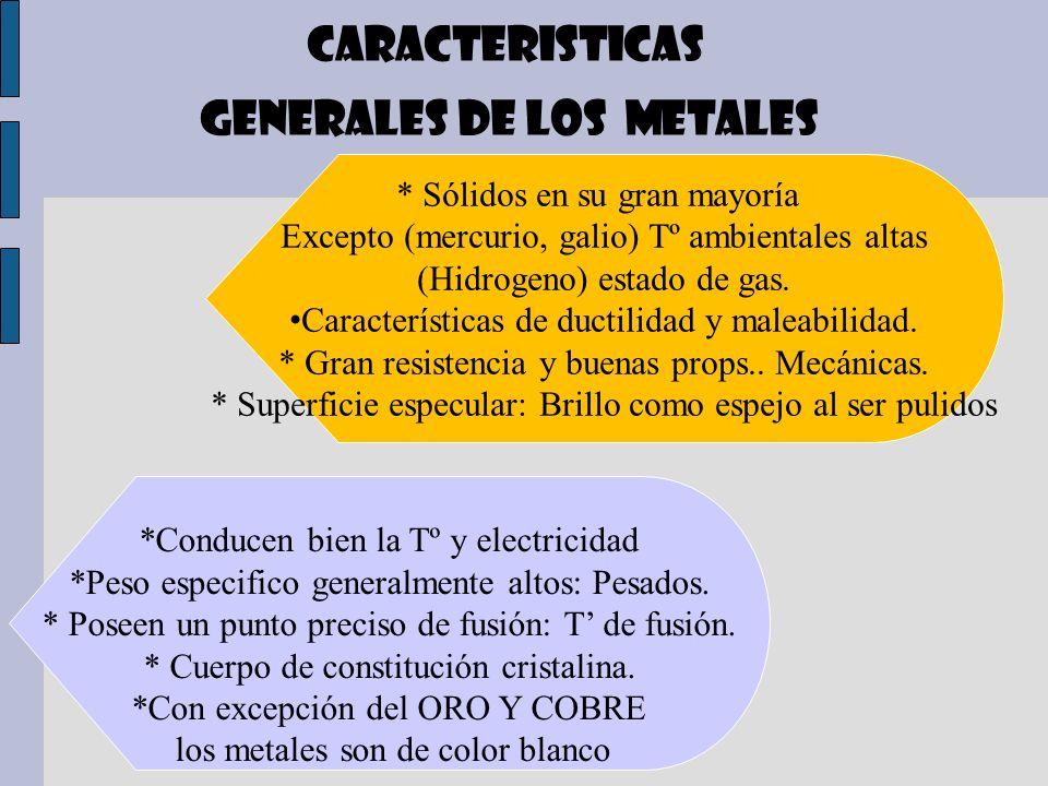 * Sólidos en su gran mayoría Excepto (mercurio, galio) Tº ambientales altas (Hidrogeno) estado de gas. Características de ductilidad y maleabilidad. *