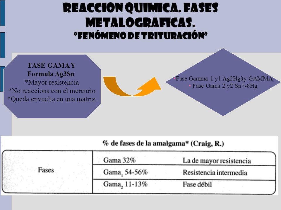 REACCION QUIMICA. FASES METALOGRAFICAS. fenómeno de trituración FASE GAMA Y Formula Ag3Sn *Mayor resistencia *No reacciona con el mercurio *Queda envu