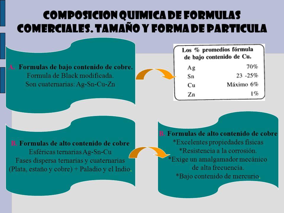 COMPOSICION QUIMICA DE FORMULAS COMERCIALES. TAMAÑO Y FORMA DE PARTICULA A.Formulas de bajo contenido de cobre. Formula de Black modificada. Son cuate