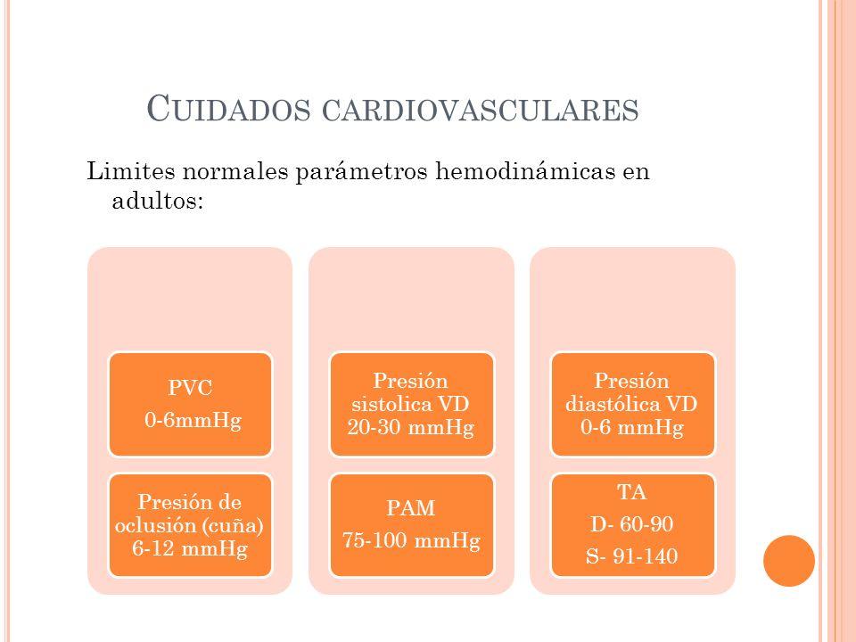 C UIDADOS CARDIOVASCULARES Limites normales parámetros hemodinámicas en adultos: PVC 0-6mmHg Presión de oclusión (cuña) 6-12 mmHg Presión sistolica VD