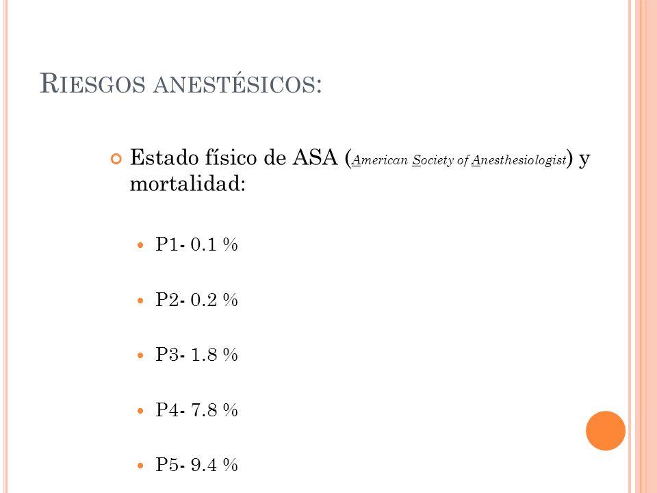 R IESGOS ANESTÉSICOS : Estado físico de ASA ( American Society of Anesthesiologist ) y mortalidad: P1- 0.1 % P2- 0.2 % P3- 1.8 % P4- 7.8 % P5- 9.4 %