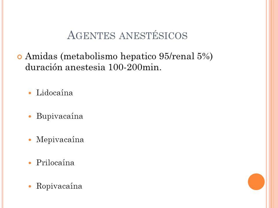 A GENTES ANESTÉSICOS Amidas (metabolismo hepatico 95/renal 5%) duración anestesia 100-200min. Lidocaína Bupivacaína Mepivacaína Prilocaína Ropivacaína