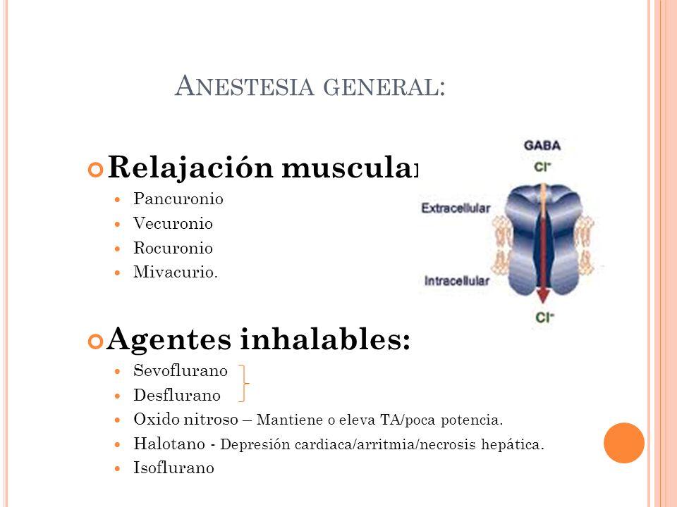 A NESTESIA GENERAL : Relajación muscular: Pancuronio Vecuronio Rocuronio Mivacurio. Agentes inhalables: Sevoflurano Desflurano Oxido nitroso – Mantien