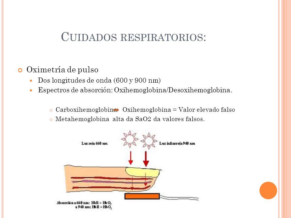 C UIDADOS RESPIRATORIOS : Oximetría de pulso Dos longitudes de onda (600 y 900 nm) Espectros de absorción: Oxihemoglobina/Desoxihemoglobina. Carboxihe
