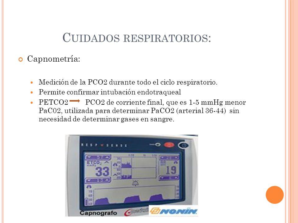 C UIDADOS RESPIRATORIOS : Capnometría: Medición de la PCO2 durante todo el ciclo respiratorio. Permite confirmar intubación endotraqueal PETCO2 PCO2 d