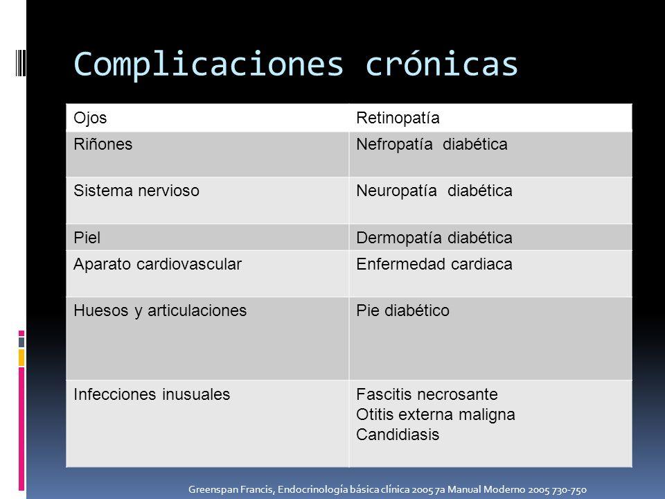 Complicaciones crónicas OjosRetinopatía RiñonesNefropatía diabética Sistema nerviosoNeuropatía diabética PielDermopatía diabética Aparato cardiovascul