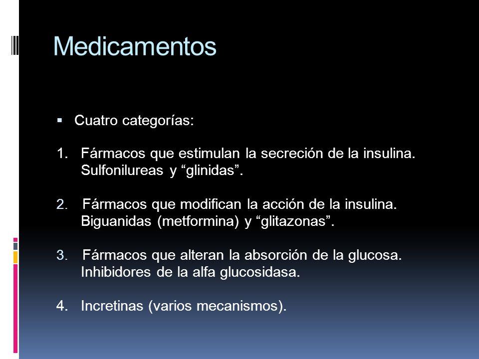 Medicamentos Cuatro categorías: 1. Fármacos que estimulan la secreción de la insulina. Sulfonilureas y glinidas. 2. Fármacos que modifican la acción d