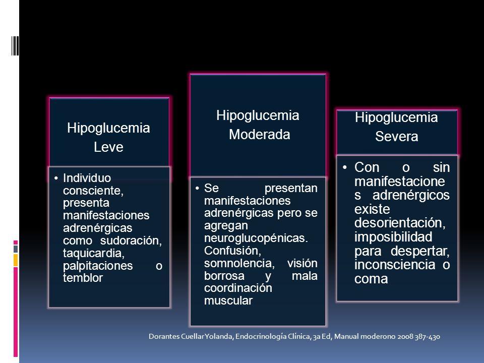 Hipoglucemia Leve Individuo consciente, presenta manifestaciones adrenérgicas como sudoración, taquicardia, palpitaciones o temblor Hipoglucemia Moder