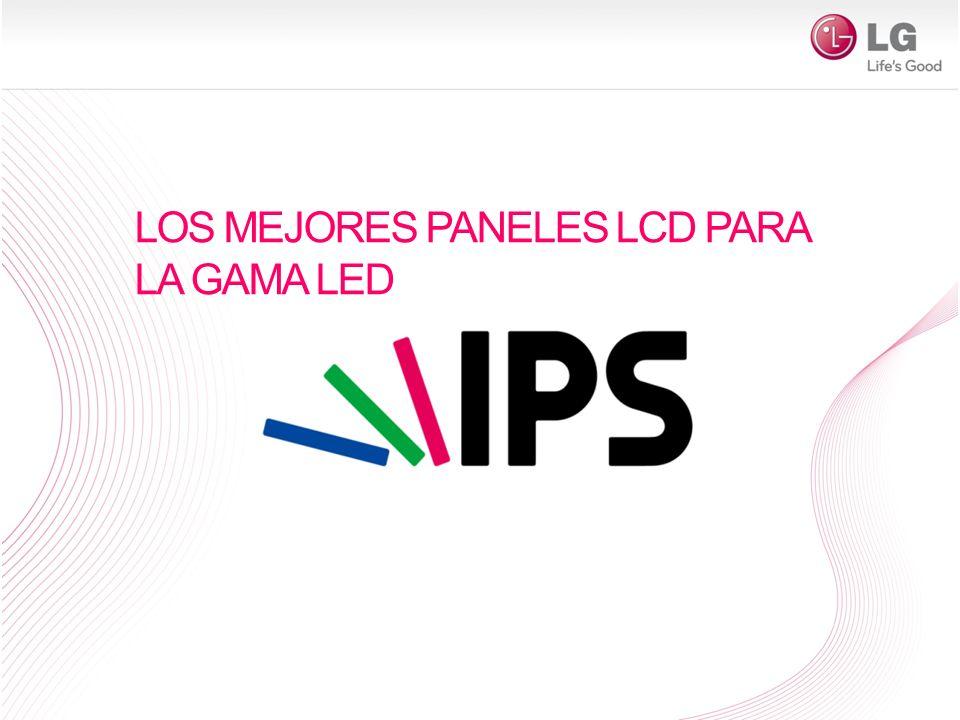 LOS MEJORES PANELES LCD PARA LA GAMA LED