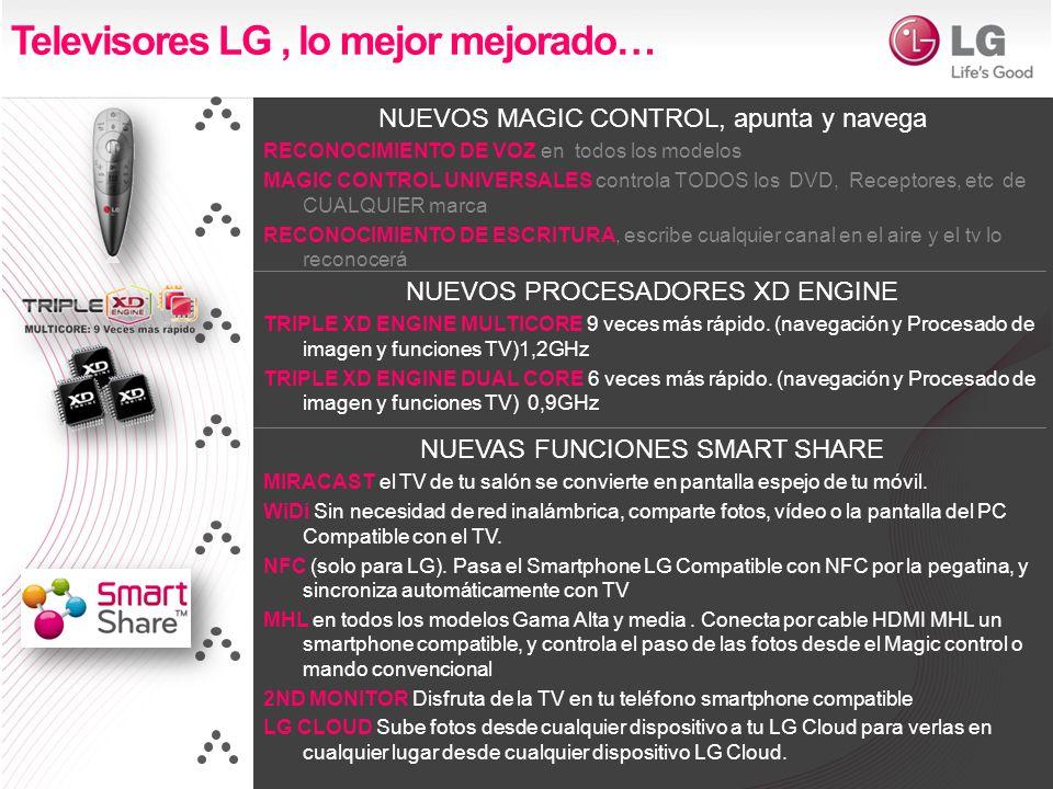 Televisores LG, lo mejor mejorado… NUEVOS PROCESADORES XD ENGINE TRIPLE XD ENGINE MULTICORE 9 veces más rápido. (navegación y Procesado de imagen y fu