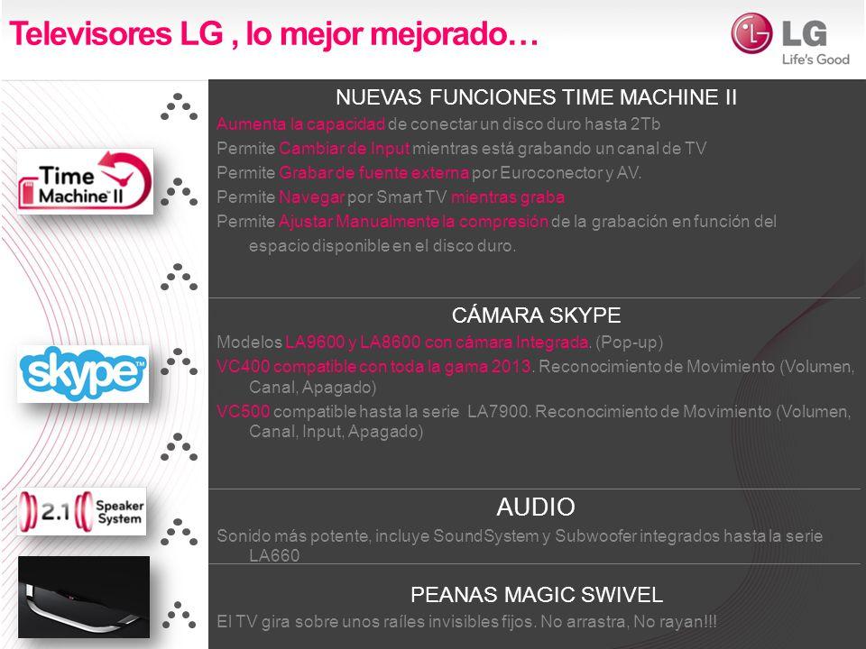 Televisores LG, lo mejor mejorado… AUDIO Sonido más potente, incluye SoundSystem y Subwoofer integrados hasta la serie LA660 CÁMARA SKYPE Modelos LA96