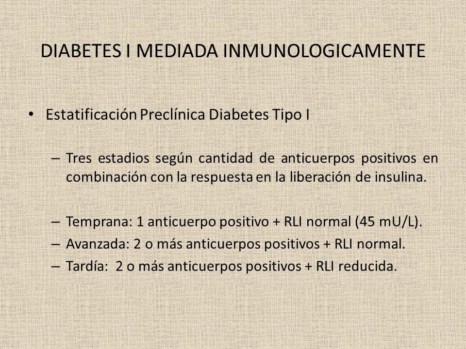 DIABETES I MEDIADA INMUNOLOGICAMENTE Estatificación Preclínica Diabetes Tipo I – Tres estadios según cantidad de anticuerpos positivos en combinación