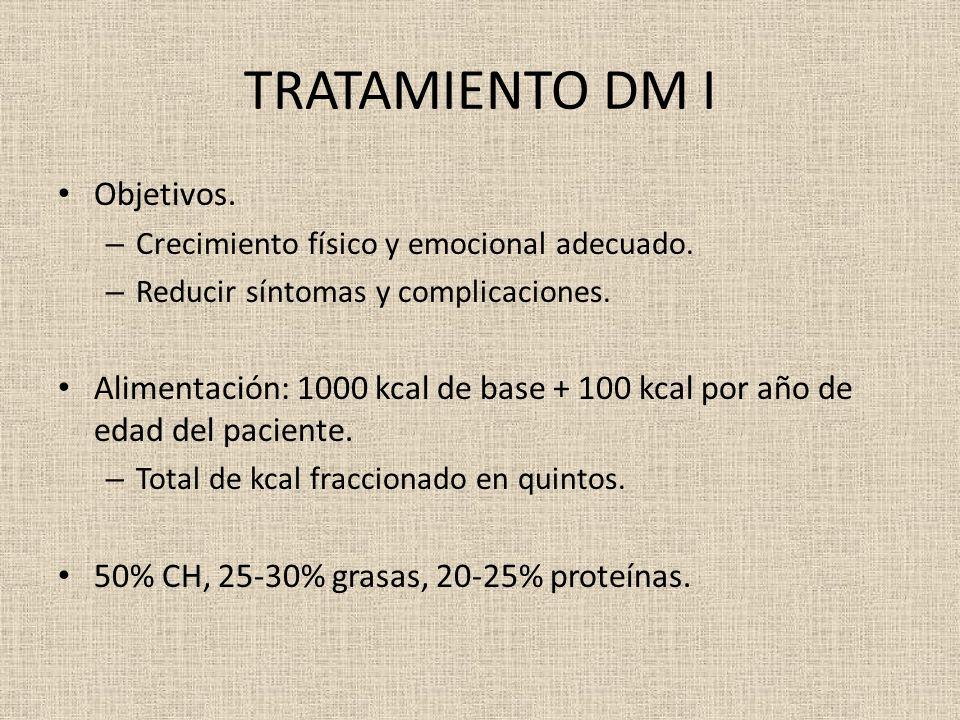 TRATAMIENTO DM I Objetivos. – Crecimiento físico y emocional adecuado. – Reducir síntomas y complicaciones. Alimentación: 1000 kcal de base + 100 kcal