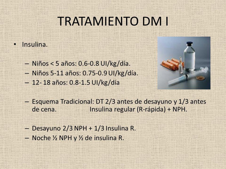 TRATAMIENTO DM I Insulina. – Niños < 5 años: 0.6-0.8 UI/kg/día. – Niños 5-11 años: 0.75-0.9 UI/kg/día. – 12- 18 años: 0.8-1.5 UI/kg/día – Esquema Trad