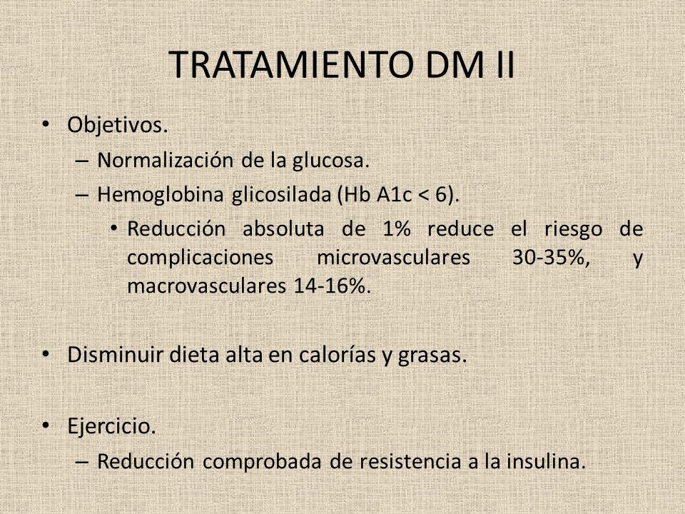 TRATAMIENTO DM II Objetivos. – Normalización de la glucosa. – Hemoglobina glicosilada (Hb A1c < 6). Reducción absoluta de 1% reduce el riesgo de compl