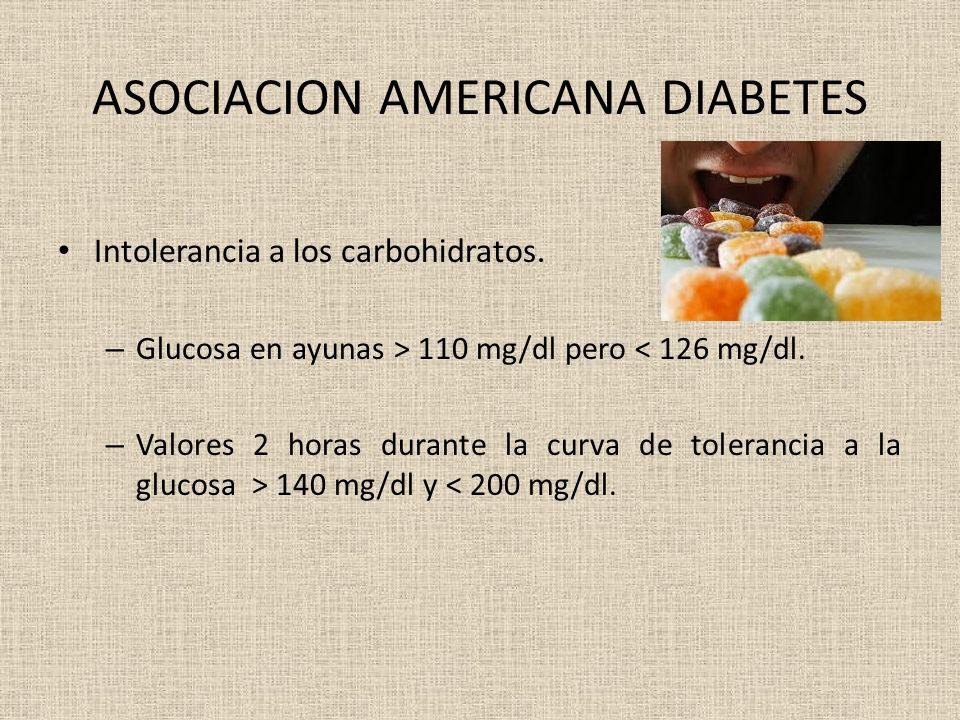 ASOCIACION AMERICANA DIABETES Intolerancia a los carbohidratos. – Glucosa en ayunas > 110 mg/dl pero < 126 mg/dl. – Valores 2 horas durante la curva d