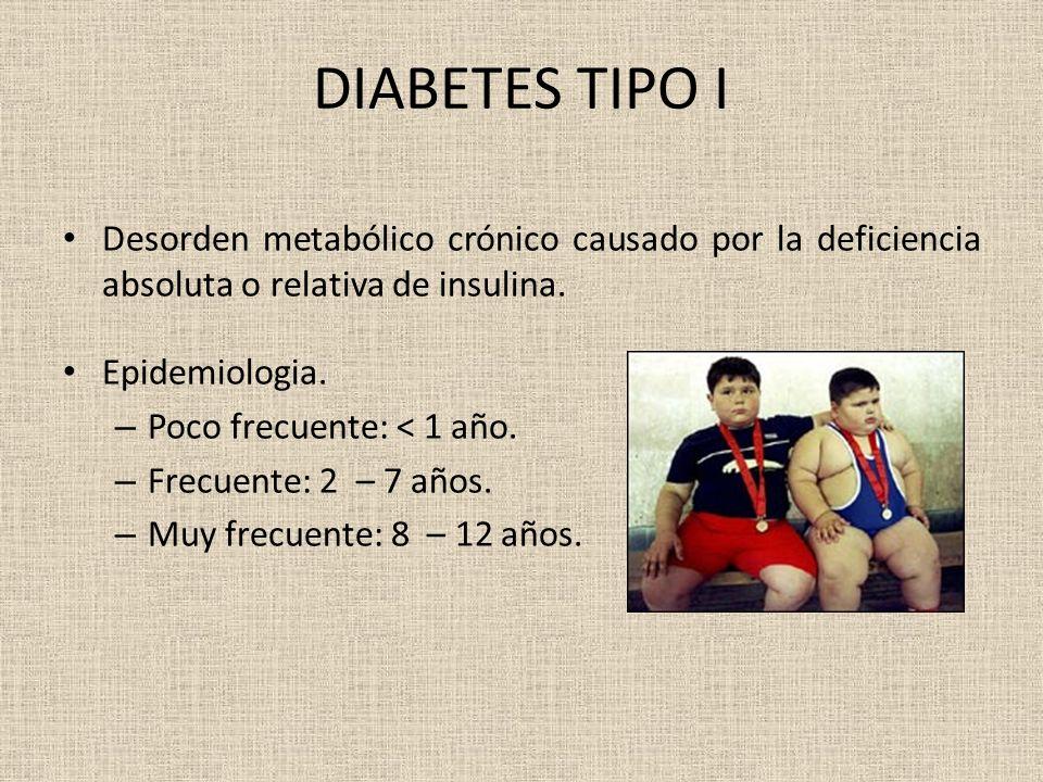 DIABETES TIPO I Desorden metabólico crónico causado por la deficiencia absoluta o relativa de insulina. Epidemiologia. – Poco frecuente: < 1 año. – Fr