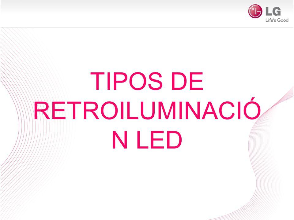 TIPOS DE RETROILUMINACIÓ N LED