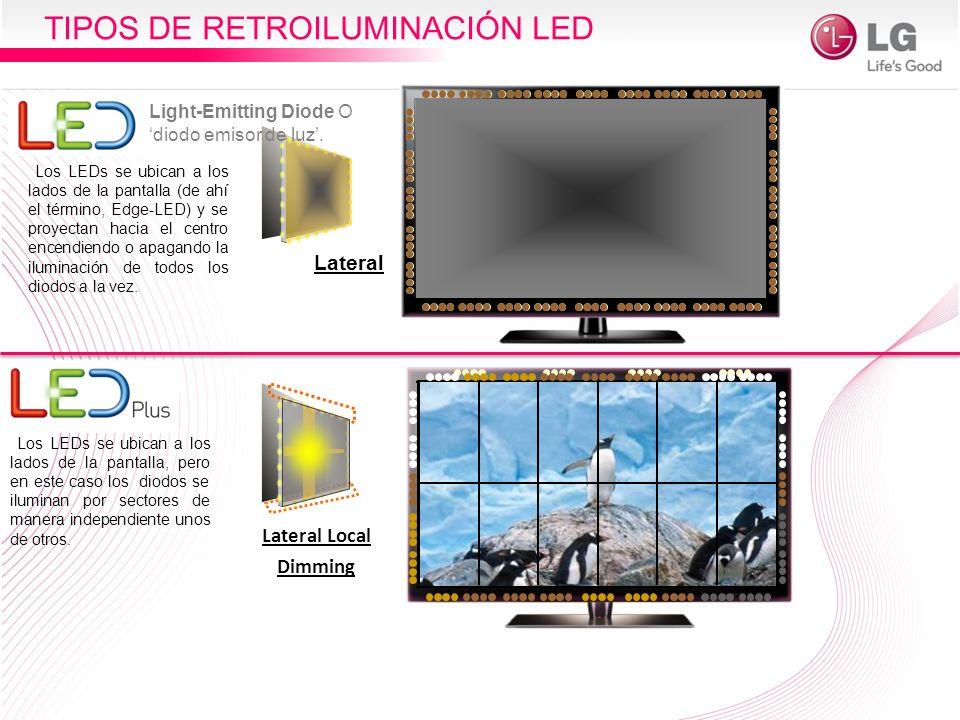 Lateral Lateral Local Dimming TIPOS DE RETROILUMINACIÓN LED Light-Emitting Diode O diodo emisor de luz. Los LEDs se ubican a los lados de la pantalla
