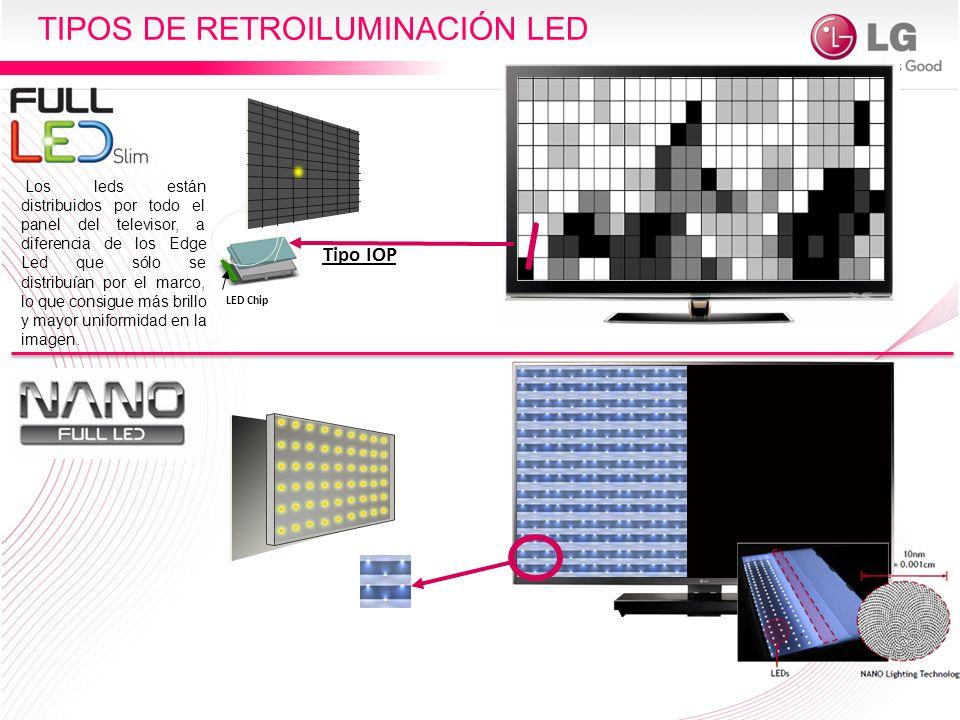 LED Chip Tipo IOP TIPOS DE RETROILUMINACIÓN LED Los leds están distribuidos por todo el panel del televisor, a diferencia de los Edge Led que sólo se