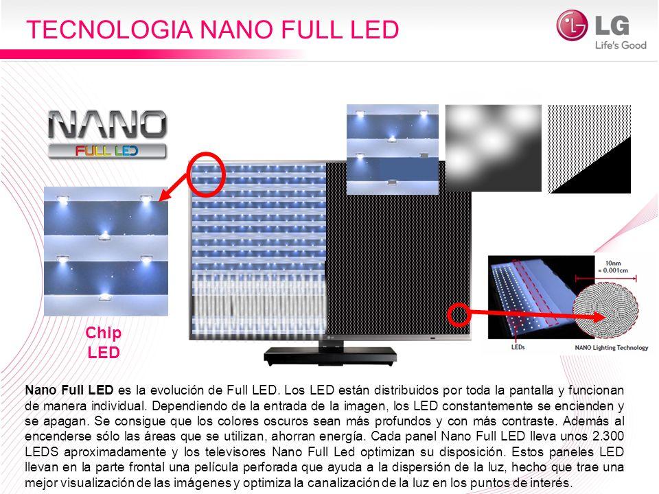 Chip LED TECNOLOGIA NANO FULL LED Nano Full LED es la evolución de Full LED. Los LED están distribuidos por toda la pantalla y funcionan de manera ind