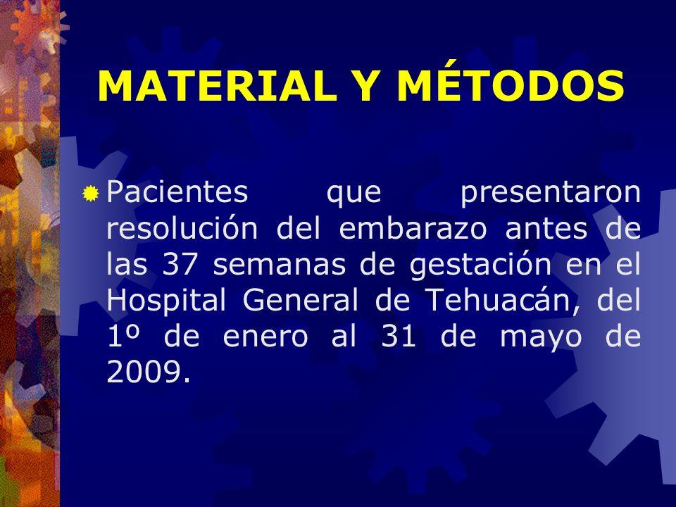 MATERIAL Y MÉTODOS Pacientes que presentaron resolución del embarazo antes de las 37 semanas de gestación en el Hospital General de Tehuacán, del 1º d
