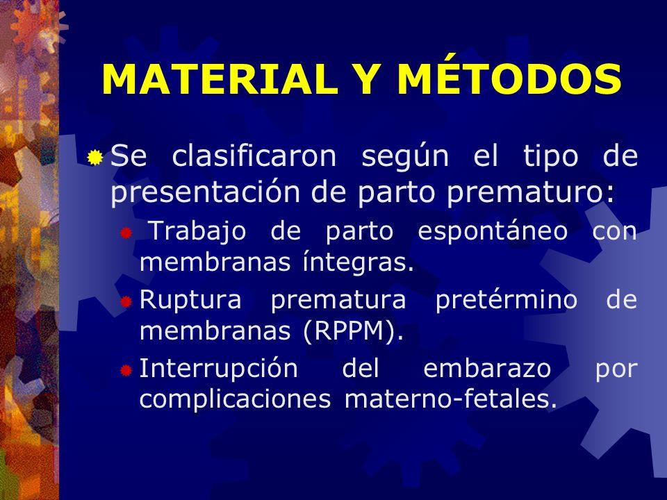 Se clasificaron según el tipo de presentación de parto prematuro: Trabajo de parto espontáneo con membranas íntegras. Ruptura prematura pretérmino de