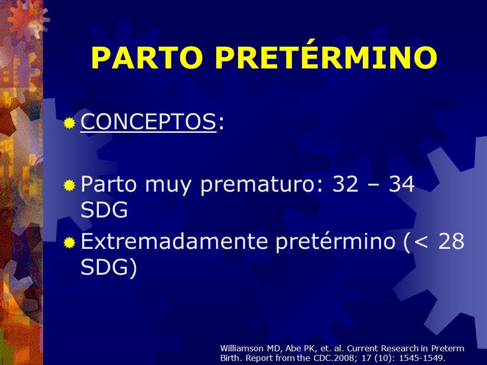 CONCEPTOS: Parto muy prematuro: 32 – 34 SDG Extremadamente pretérmino (< 28 SDG) PARTO PRETÉRMINO Williamson MD, Abe PK, et. al. Current Research in P