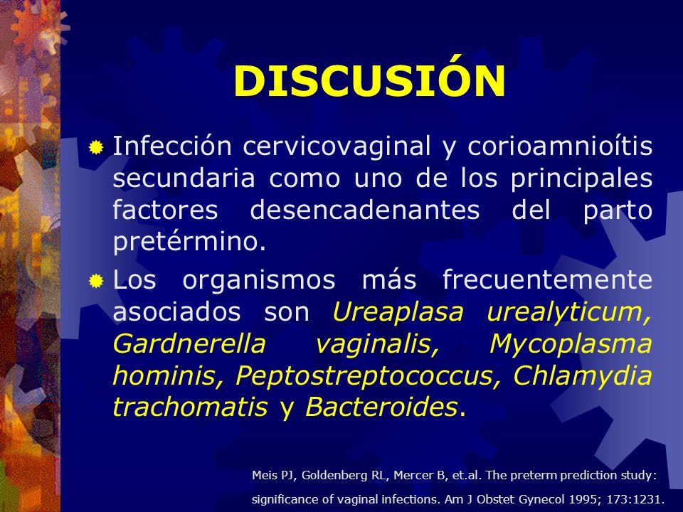 Infección cervicovaginal y corioamnioítis secundaria como uno de los principales factores desencadenantes del parto pretérmino. Los organismos más fre