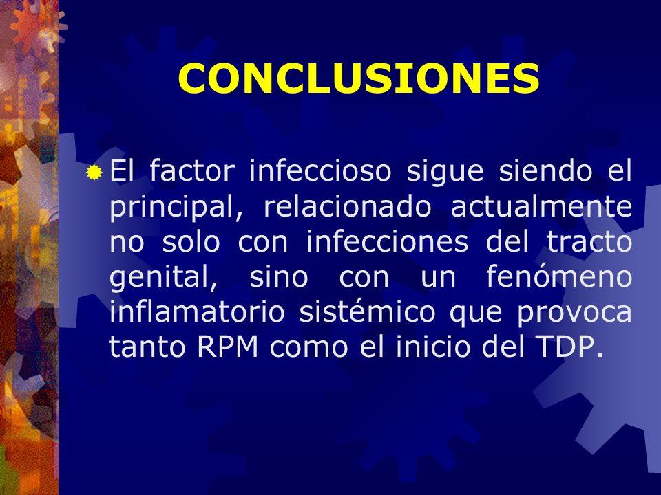 El factor infeccioso sigue siendo el principal, relacionado actualmente no solo con infecciones del tracto genital, sino con un fenómeno inflamatorio
