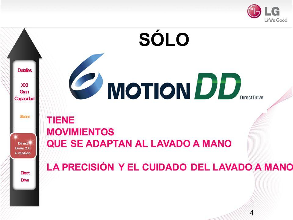 4 TIENE MOVIMIENTOS QUE SE ADAPTAN AL LAVADO A MANO LA PRECISIÓN Y EL CUIDADO DEL LAVADO A MANO SÓLO Direct Drive 2.0 6 motion