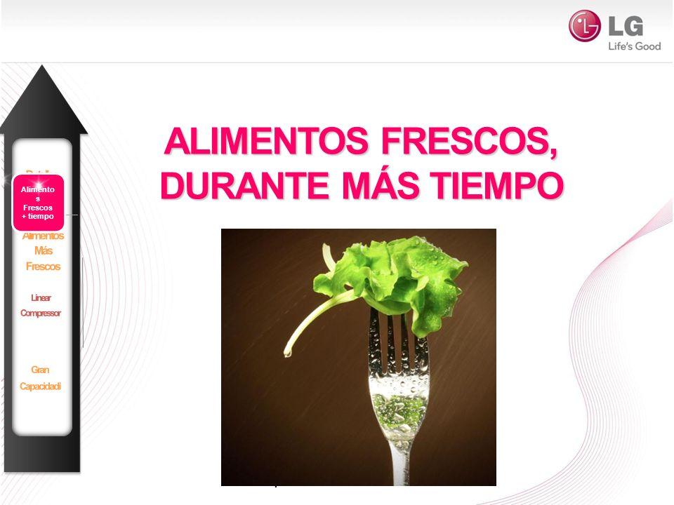 ALIMENTOS FRESCOS, DURANTE MÁS TIEMPO 1 Alimento s Frescos + tiempo