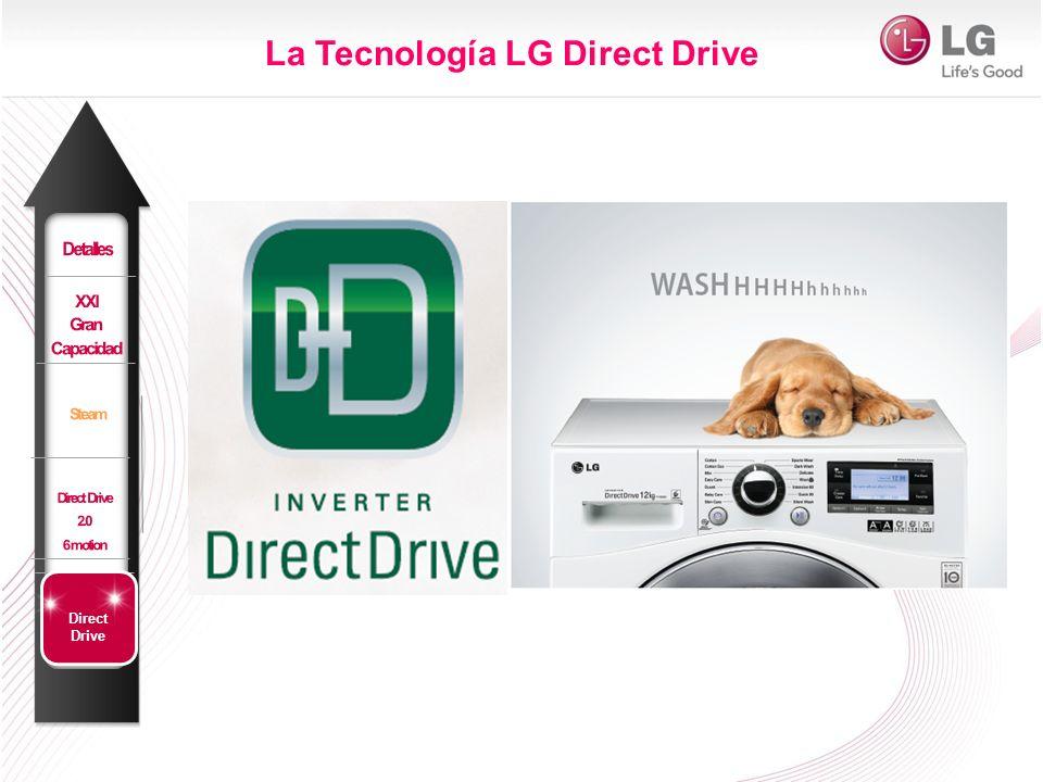 La Tecnología LG Direct Drive Direct Drive