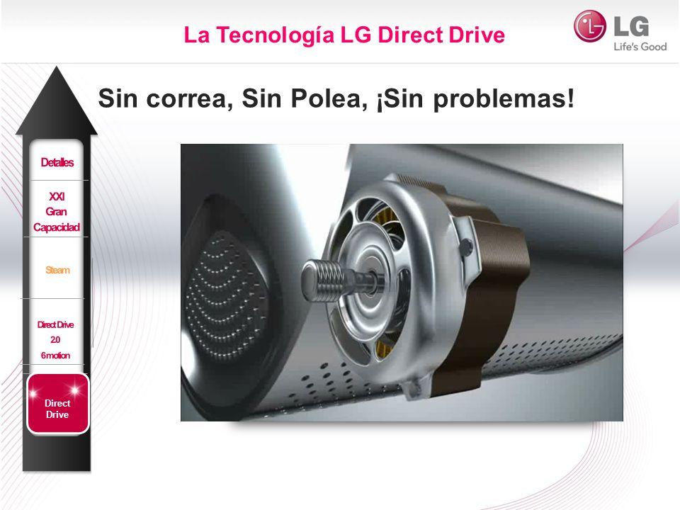 Sin correa, Sin Polea, ¡Sin problemas! La Tecnología LG Direct Drive Direct Drive