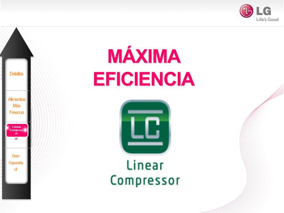 MÁXIMA EFICIENCIA Linear Compress or