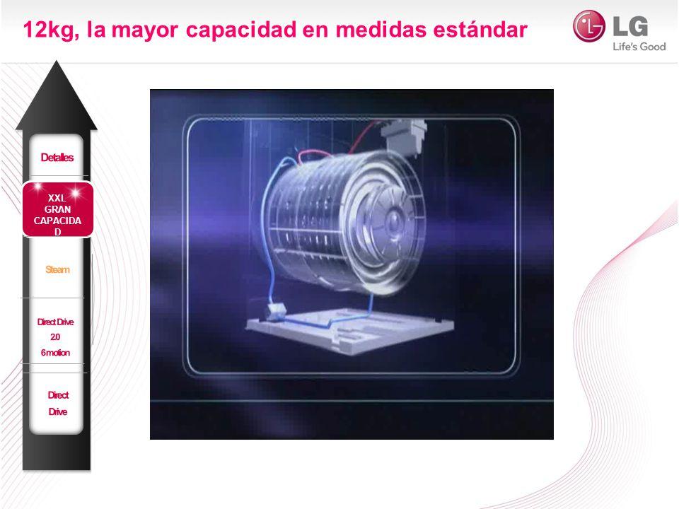 XXL GRAN CAPACIDA D 12kg, la mayor capacidad en medidas estándar