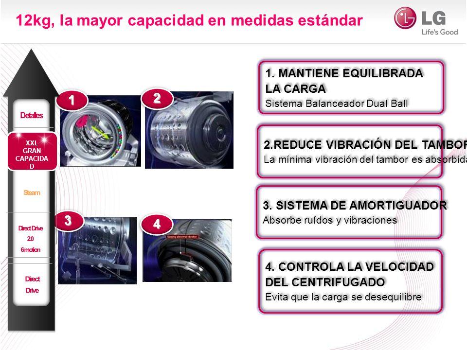 1. MANTIENE EQUILIBRADA LA CARGA Sistema Balanceador Dual Ball 1.