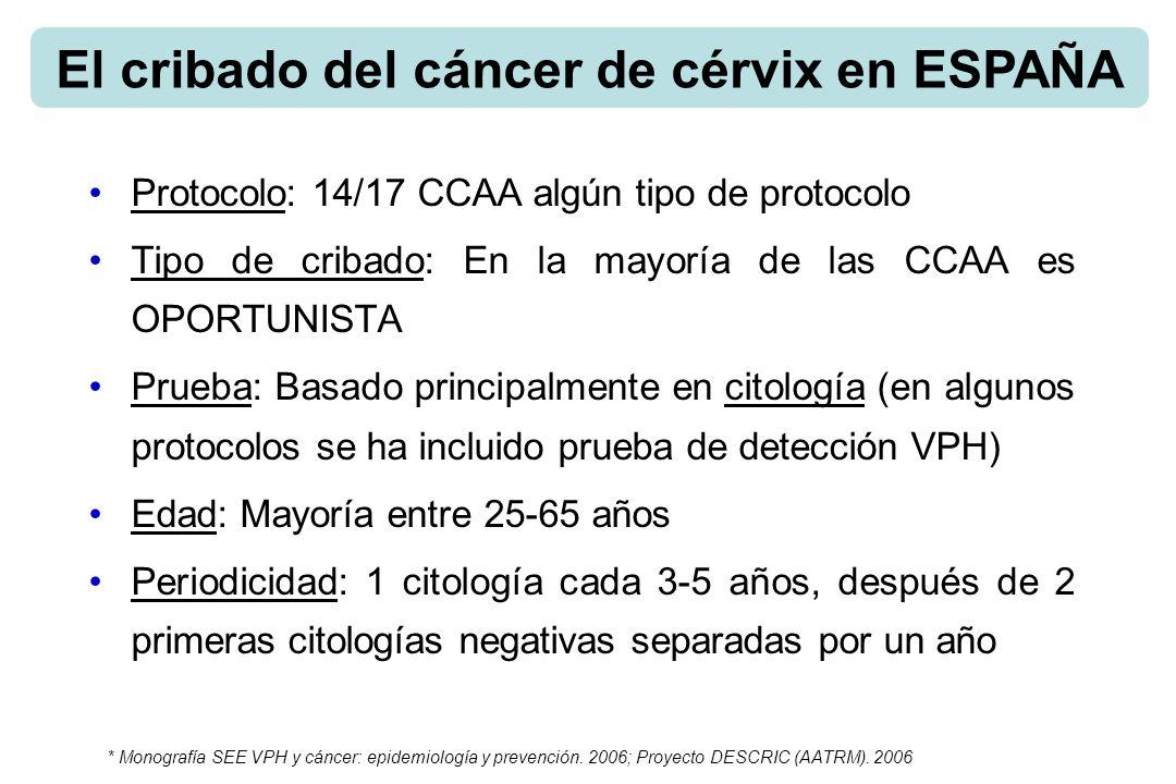 Protocolo: 14/17 CCAA algún tipo de protocolo Tipo de cribado: En la mayoría de las CCAA es OPORTUNISTA Prueba: Basado principalmente en citología (en