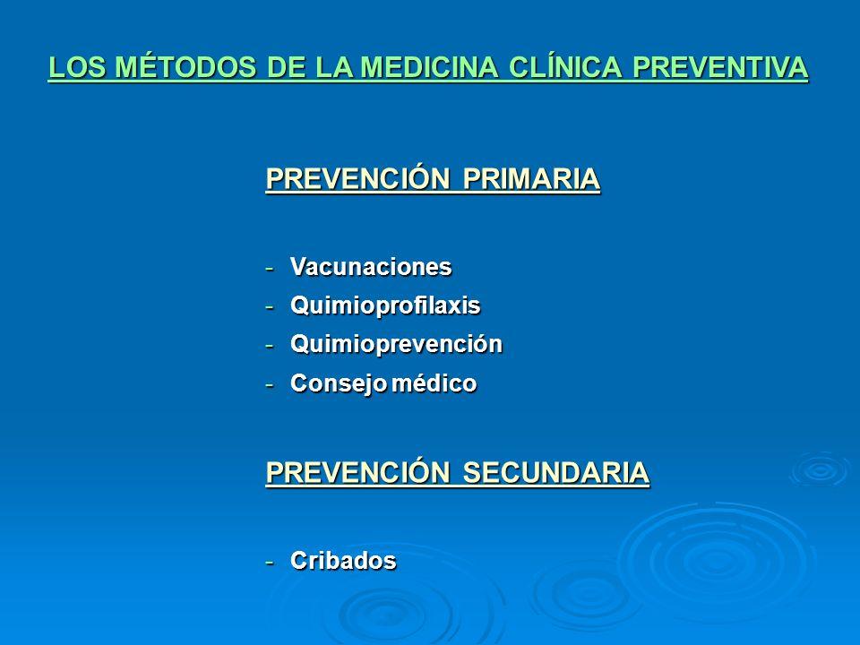 LOS MÉTODOS DE LA MEDICINA CLÍNICA PREVENTIVA PREVENCIÓN PRIMARIA -Vacunaciones -Quimioprofilaxis -Quimioprevención -Consejo médico PREVENCIÓN SECUNDA