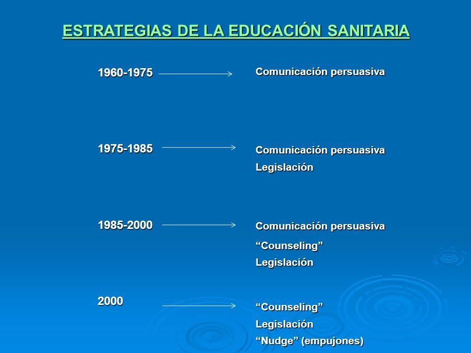 ESTRATEGIAS DE LA EDUCACIÓN SANITARIA 1960-19751975-19851985-20002000 Comunicación persuasiva Legislación CounselingLegislaciónCounselingLegislación N