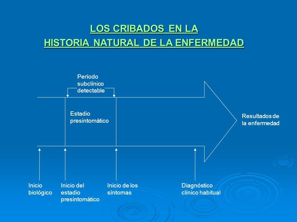 LOS CRIBADOS EN LA HISTORIA NATURAL DE LA ENFERMEDAD Inicio biológico Inicio del estadio presintomático Inicio de los síntomas Diagnóstico clínico hab