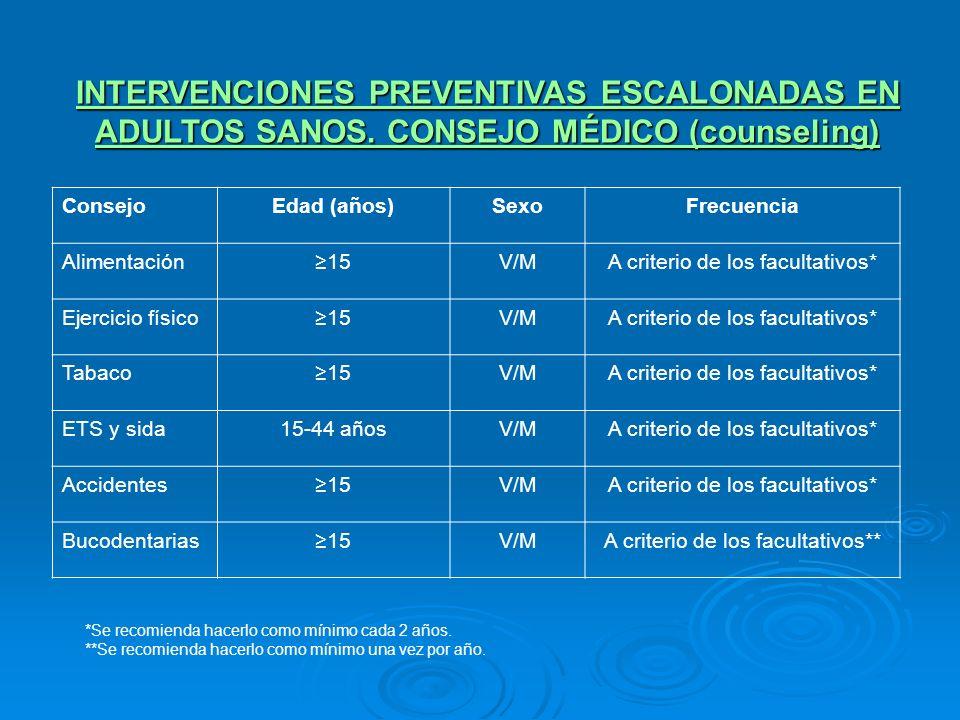 INTERVENCIONES PREVENTIVAS ESCALONADAS EN ADULTOS SANOS. CONSEJO MÉDICO (counseling) ConsejoEdad (años)SexoFrecuencia Alimentación15V/MA criterio de l
