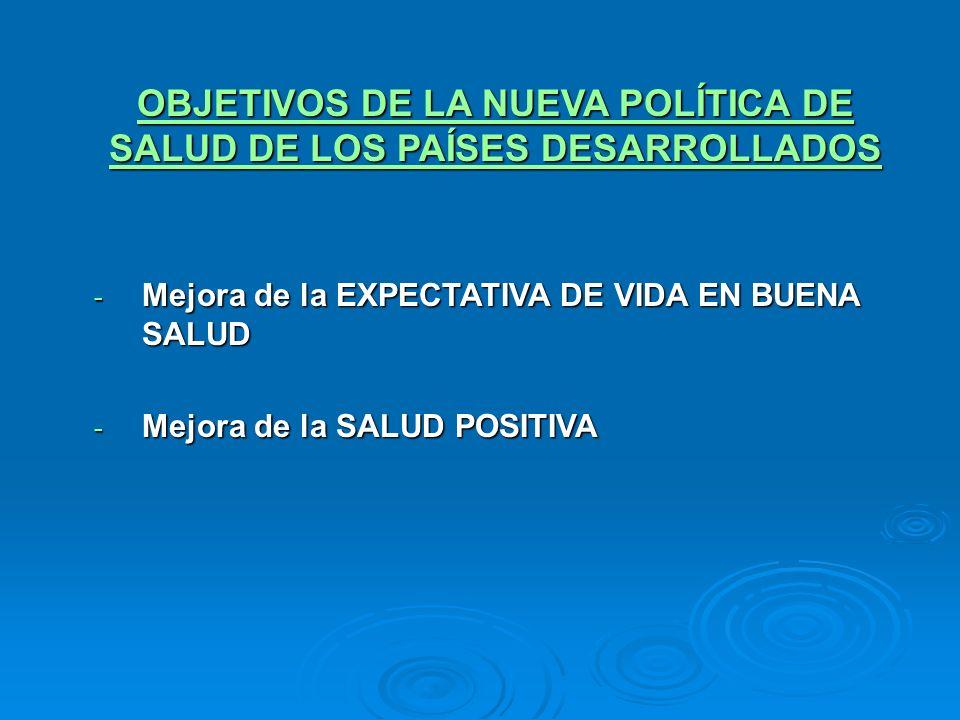OBJETIVOS DE LA NUEVA POLÍTICA DE SALUD DE LOS PAÍSES DESARROLLADOS - Mejora de la EXPECTATIVA DE VIDA EN BUENA SALUD - Mejora de la SALUD POSITIVA