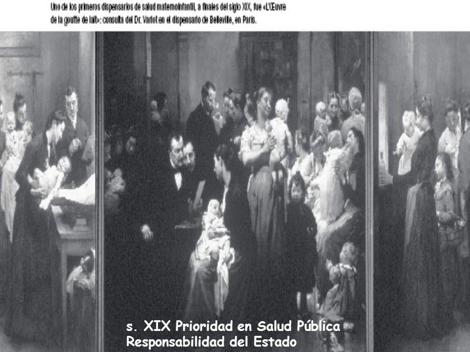 s. XIX Prioridad en Salud Pública Responsabilidad del Estado