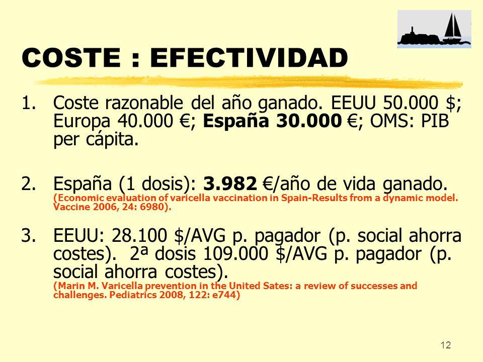 12 COSTE : EFECTIVIDAD 1.Coste razonable del año ganado. EEUU 50.000 $; Europa 40.000 ; España 30.000 ; OMS: PIB per cápita. 2.España (1 dosis): 3.982